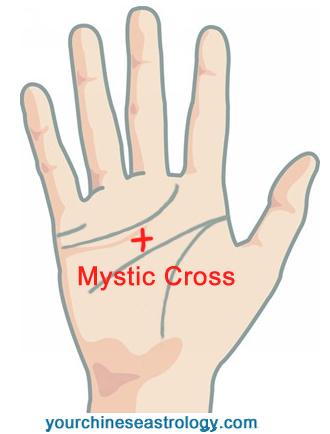 Sign of Cross on Palm, Mystic Cross, Letter X - Palmistry Markings