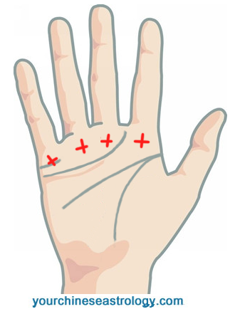 Sign Of Cross On Palm Mystic Cross Letter X Palmistry Markings