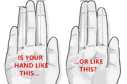 Compare The Length Of The Index Finger With Ring Finger