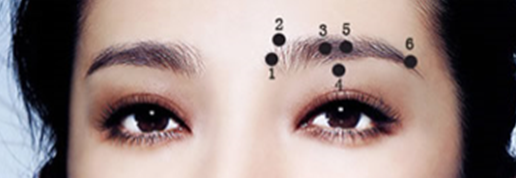 Face Reading Eyebrows: Meanings, Shapes, Distance, Length, Broken