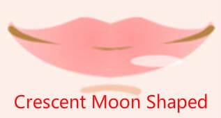 Face Reading Mouth Shape, Types of Mouth/Lip Shapes and Personality