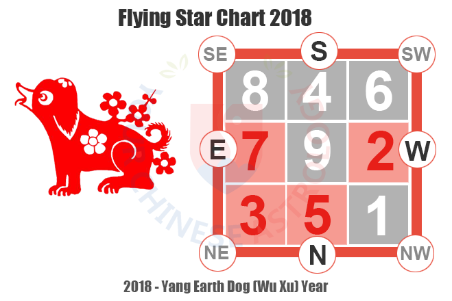 2019 Chinese Horoscope Chinese Zodiac Weekly Yearly Monthly