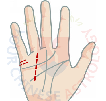 Bad Signs in Hand, Unlucky Markings or Lines on Palm in