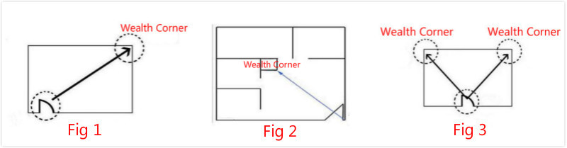 Feng Shui Wealth Corner, Where is the Money Area at Home?
